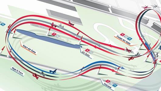 Red Bull Air Race Course Map