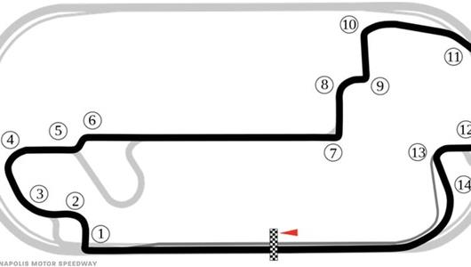 IMS Road Course layout