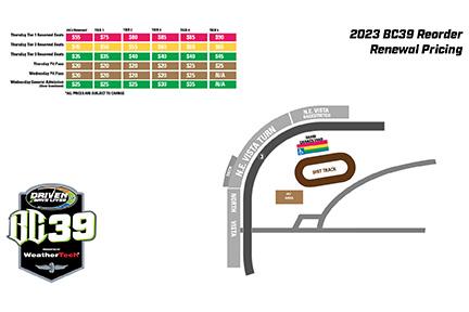 BC39 Price Map